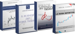 Price Action trading Enciclopedia